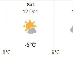 Weather for Race 2015